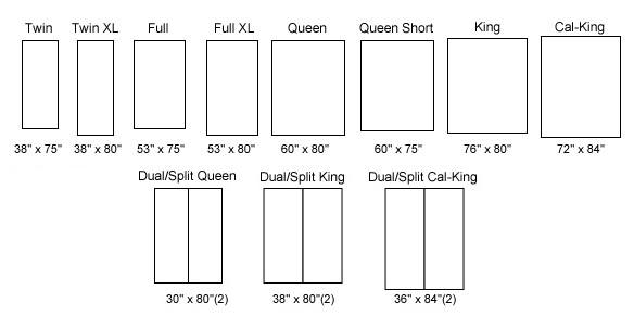 Amazing ... Queen Size Bed Frame Dimensions Chart Queen Size Bed Dimensions Stylish standard queen size bed