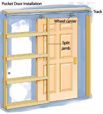 Cute 10 DIY Great Ways to Upgrade Bathroom 7 sliding pocket doors