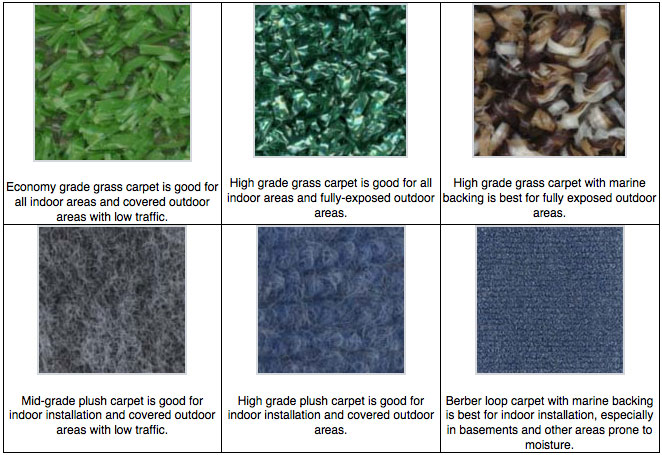 Stunning chart showing the nap of different indoor outdoor carpeting types marine carpet lowes