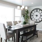 What You Should Aware Of Dining Room Wall Decor?
