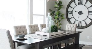 dining room wall decor dining room decorating idea and model home tour SUELMQS