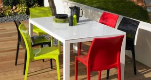 plastic garden table why plastic garden furniture is the best outdoor furnishing option HUJLGCM
