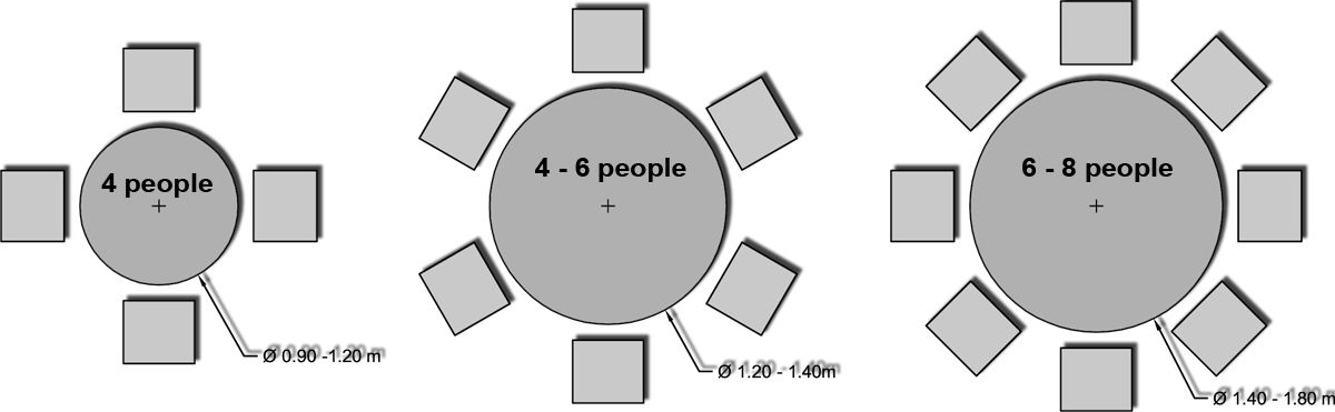 6 seater round table dimensions - Google Search