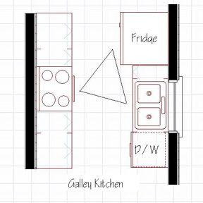 Best The 25+ best ideas about Galley Kitchen Design on Pinterest | Galley galley kitchen designs layouts