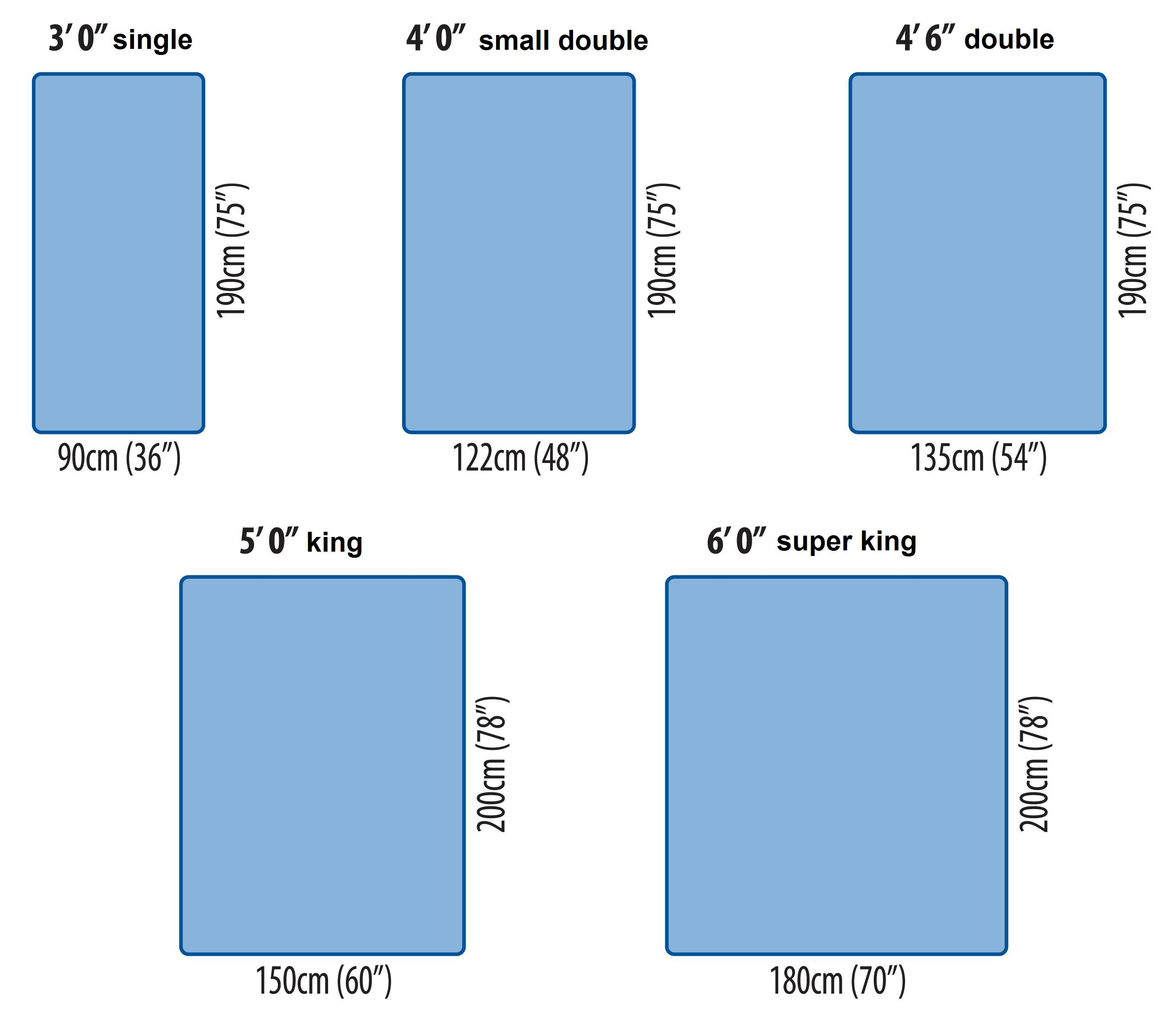 Master dimensions of a full size bed   Mattress Sizes - Size Of standard queen size bed