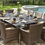 Create an attractive looks of house with luxury outdoor furniture.