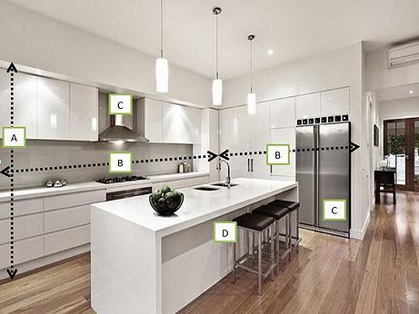 kitchen renovation design kitchen redo image design LDUKHNM