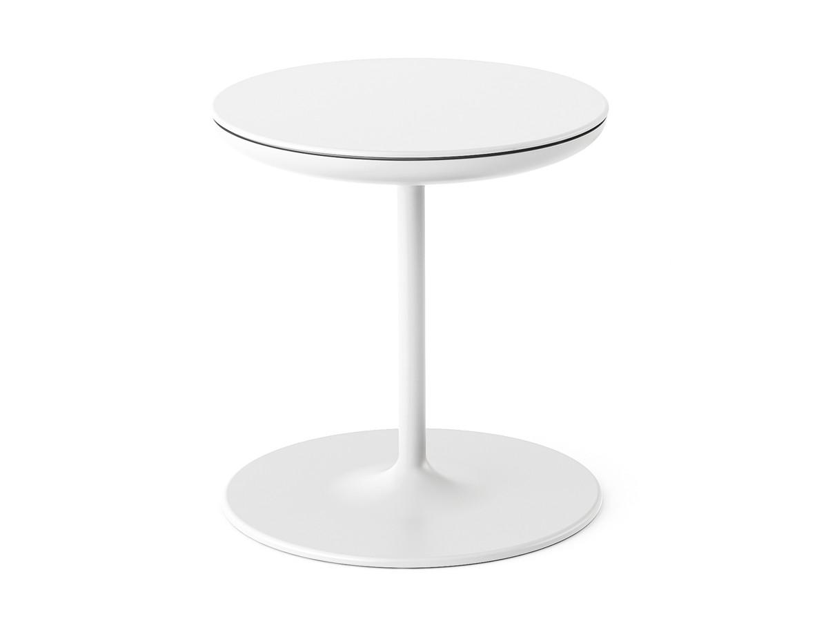small table 123 MEQGSAS