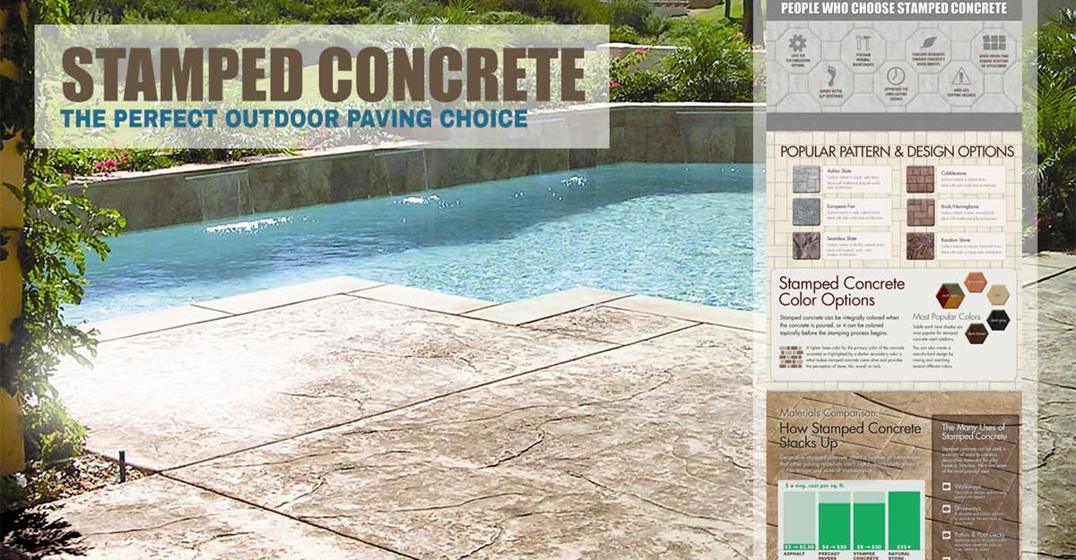 stamped concrete infographic XCFLPAY