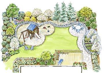 A Family Backyard Landscape Plan | Better Homes & Gardens