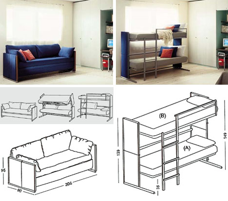 Convertible Bed Couch: Sweet Transforming Sofa Design