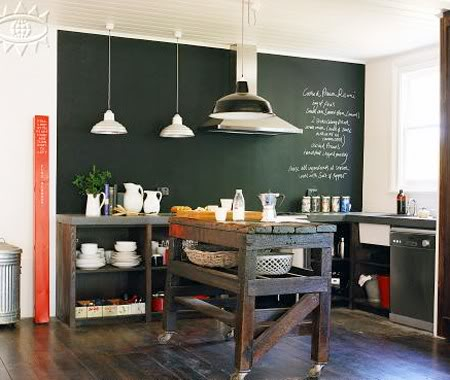 {Kitchen Chalkboard Walls}